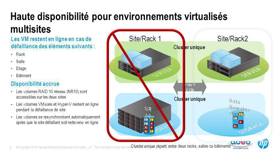 Haute disponibilité pour environnements virtualisés multisites