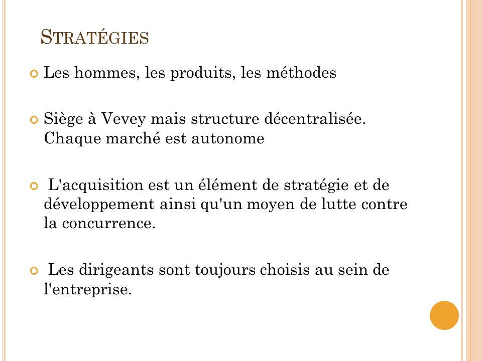 Stratégies Les hommes, les produits, les méthodes