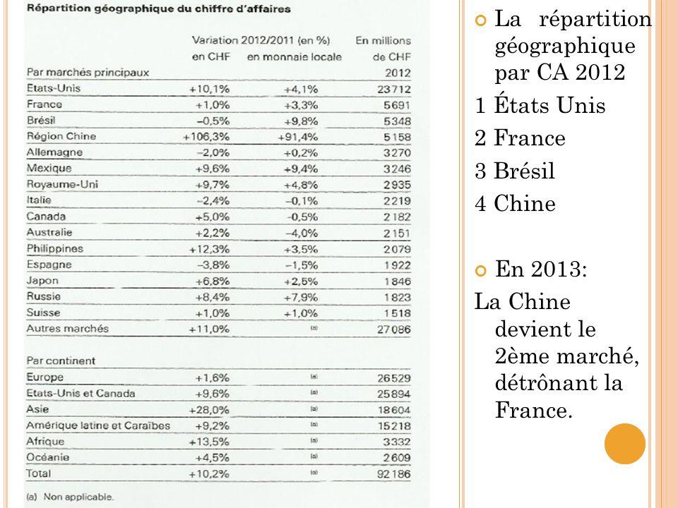 La répartition géographique par CA 2012