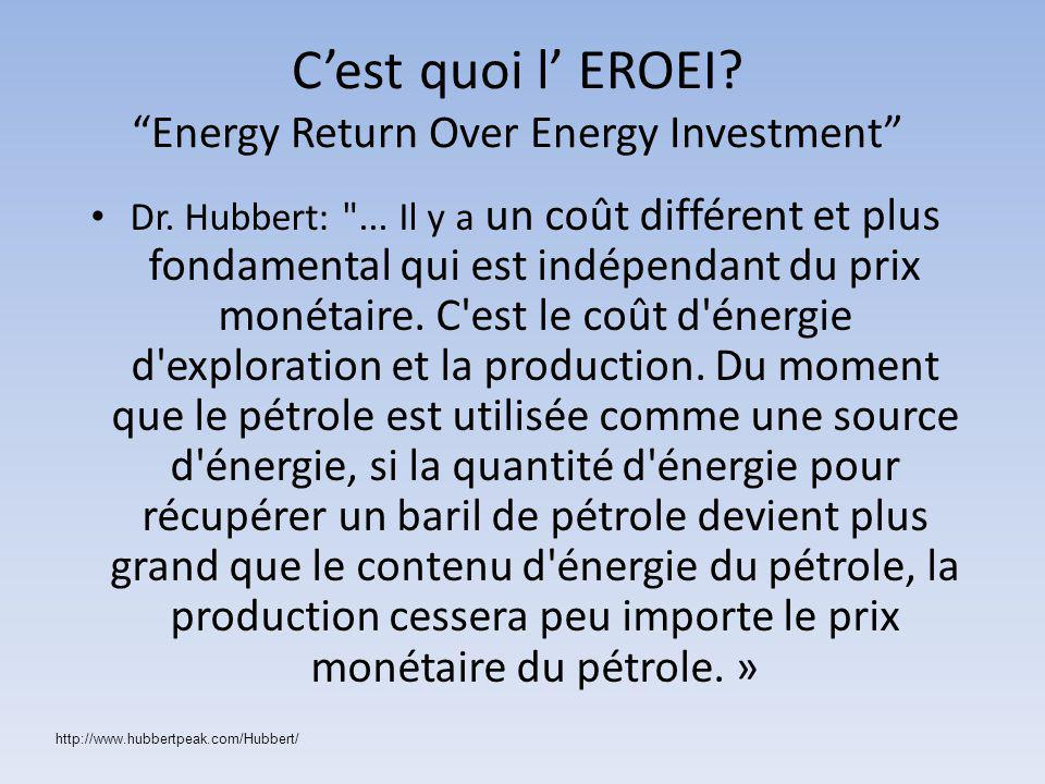 C'est quoi l' EROEI Energy Return Over Energy Investment