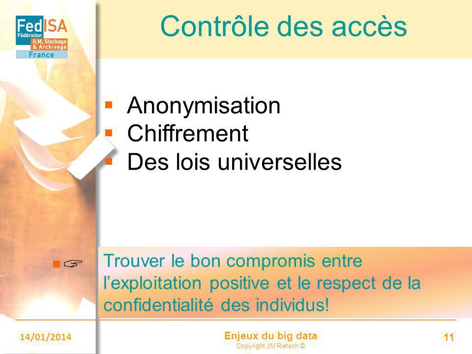 Contrôle des accès Anonymisation Chiffrement Des lois universelles 