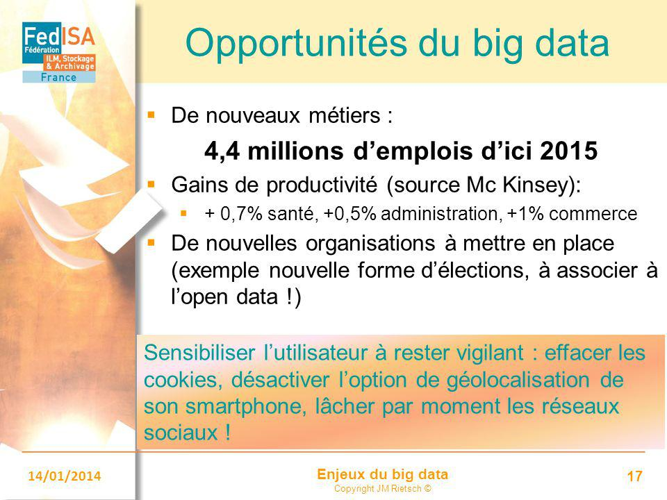Opportunités du big data
