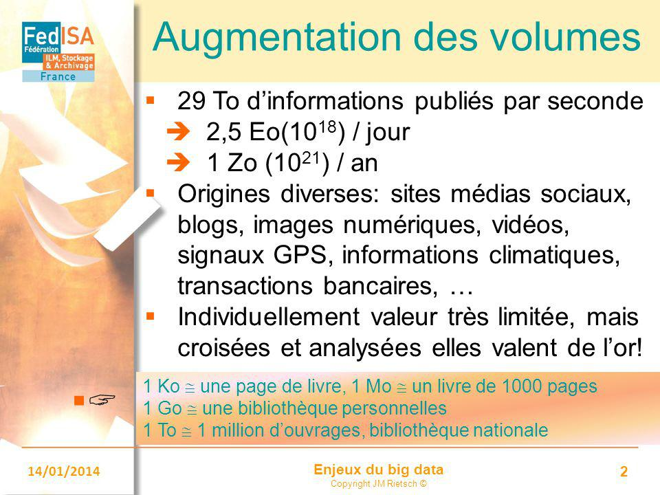 Augmentation des volumes