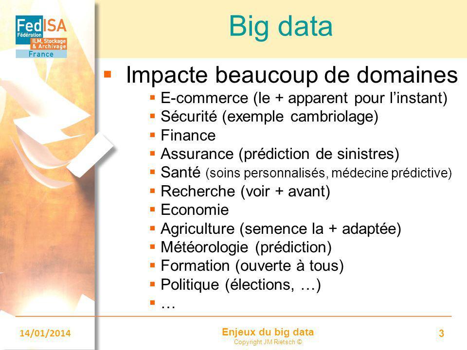 Big data Impacte beaucoup de domaines