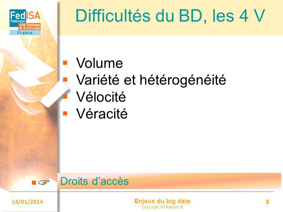 Difficultés du BD, les 4 V Volume Variété et hétérogénéité Vélocité