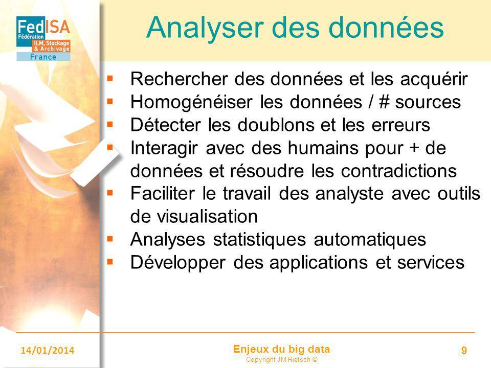 Analyser des données Rechercher des données et les acquérir