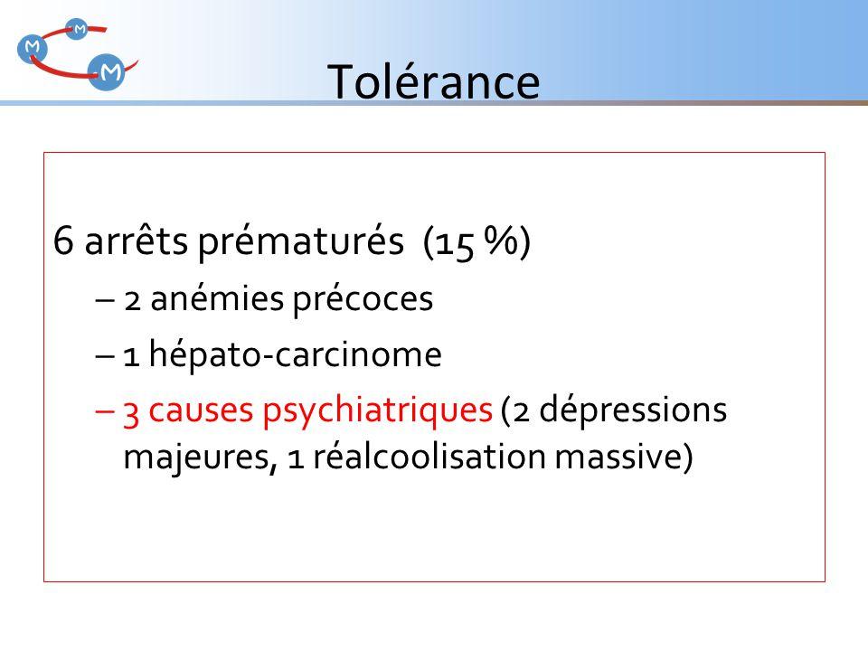 Tolérance 6 arrêts prématurés (15 %) 2 anémies précoces