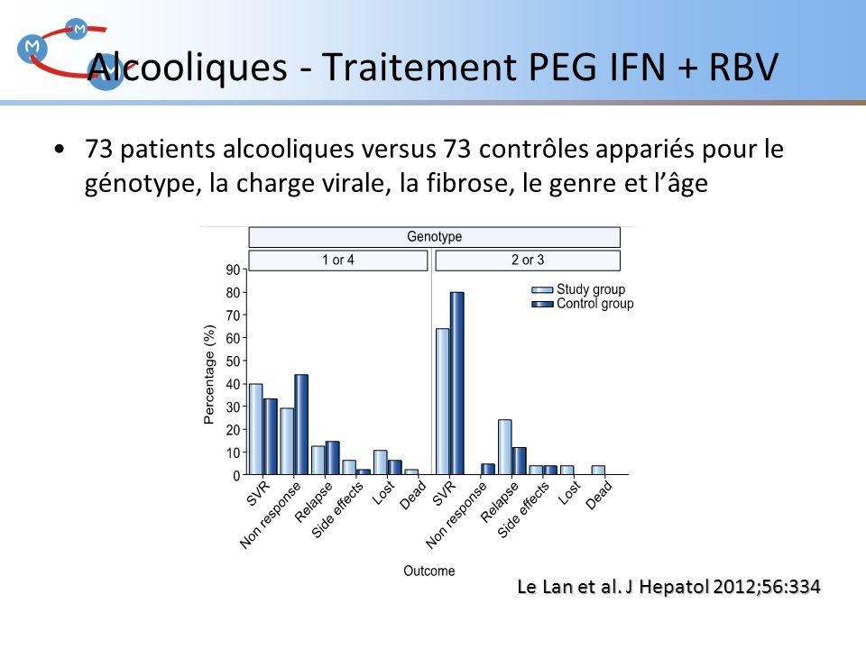 Alcooliques - Traitement PEG IFN + RBV