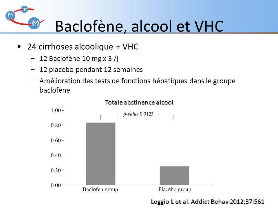 Baclofène, alcool et VHC