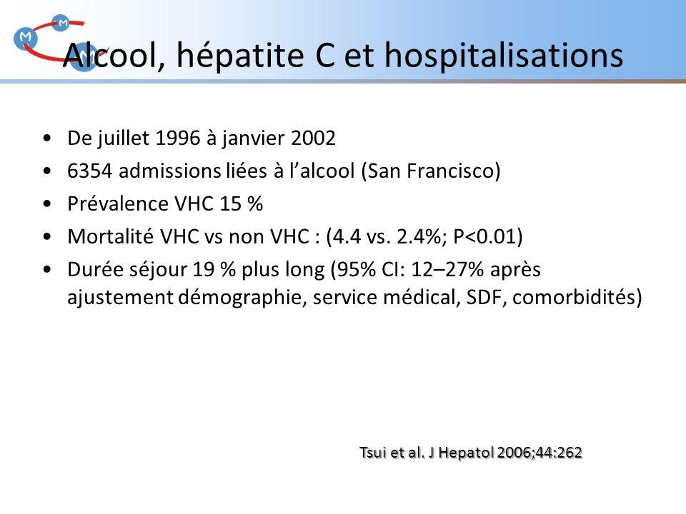Alcool, hépatite C et hospitalisations