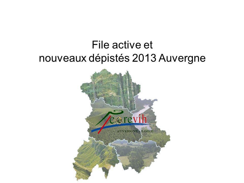 File active et nouveaux dépistés 2013 Auvergne
