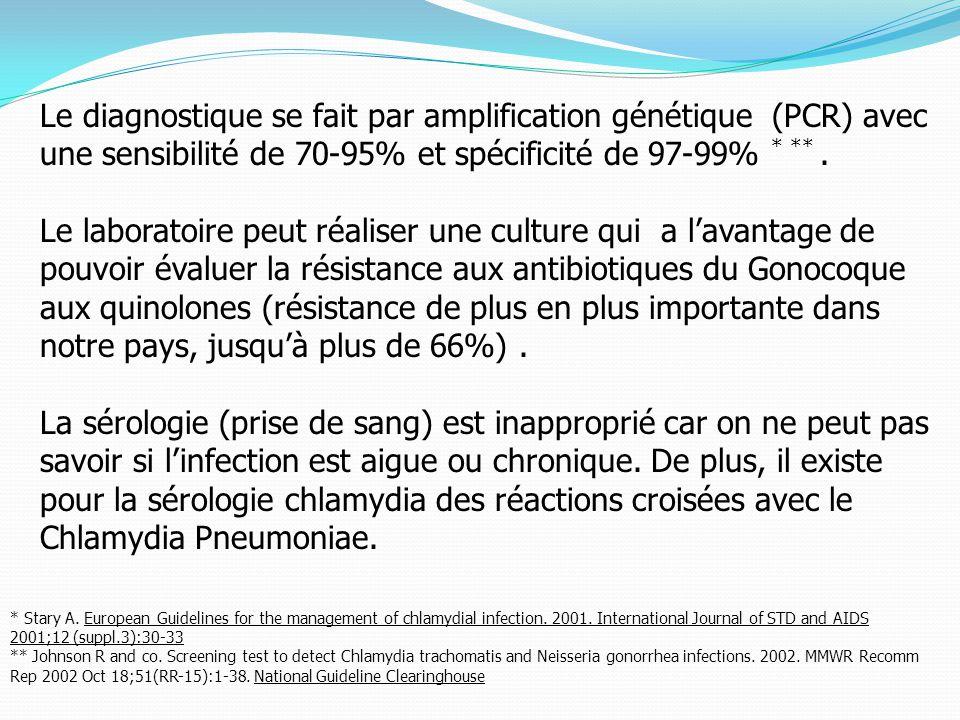 Le diagnostique se fait par amplification génétique (PCR) avec une sensibilité de 70-95% et spécificité de 97-99% * ** .