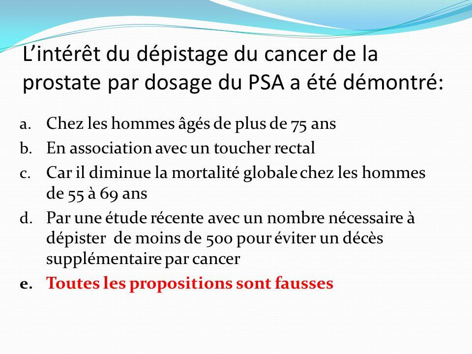 L'intérêt du dépistage du cancer de la prostate par dosage du PSA a été démontré: