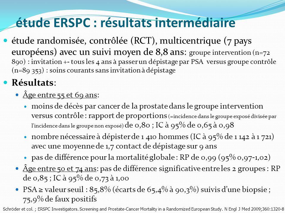 étude ERSPC : résultats intermédiaire