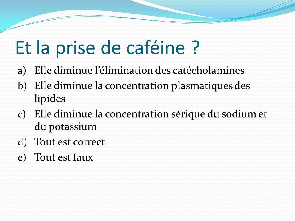Et la prise de caféine Elle diminue l'élimination des catécholamines