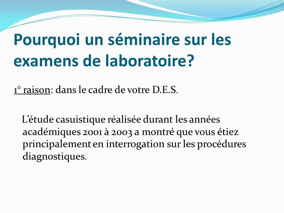 Pourquoi un séminaire sur les examens de laboratoire