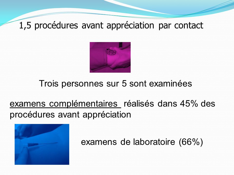 1,5 procédures avant appréciation par contact