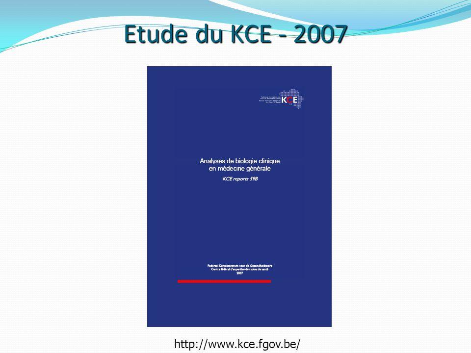 Etude du KCE - 2007 http://www.kce.fgov.be/