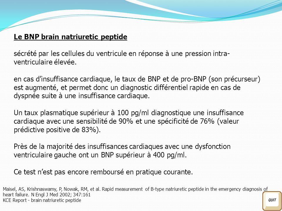 Le BNP brain natriuretic peptide