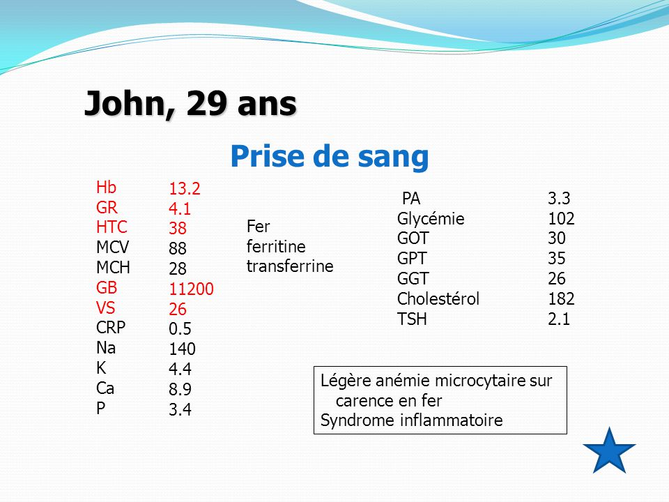 John, 29 ans Prise de sang Hb GR HTC MCV MCH GB VS CRP Na K Ca P
