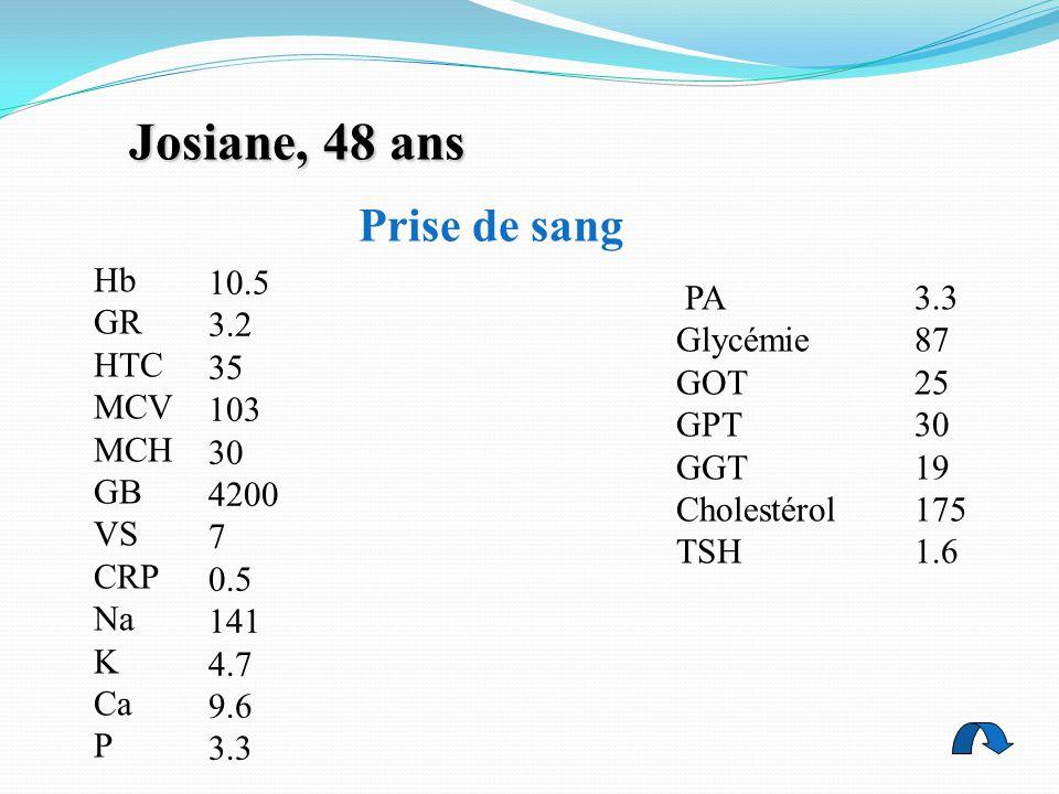 Josiane, 48 ans Prise de sang Hb GR HTC MCV MCH GB VS CRP Na K Ca P