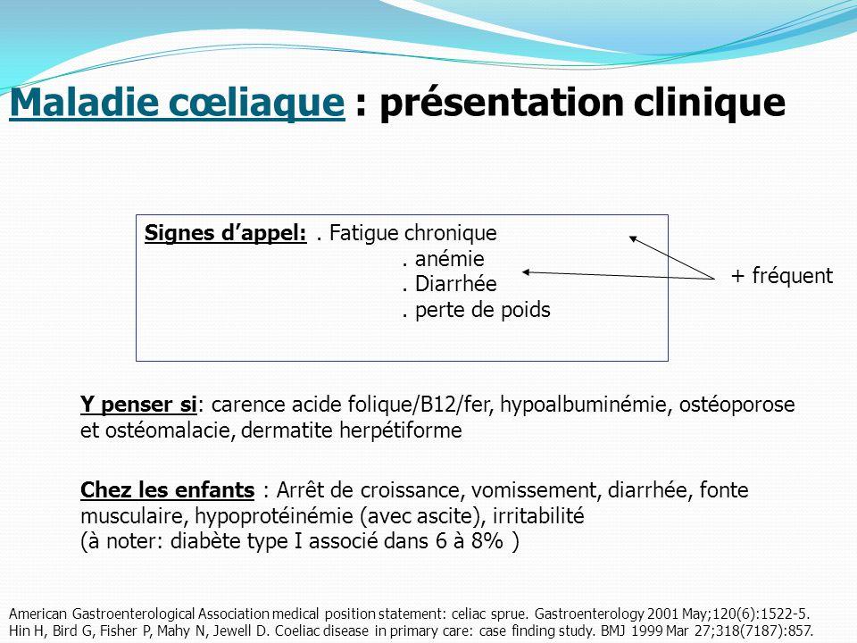 Maladie cœliaque : présentation clinique
