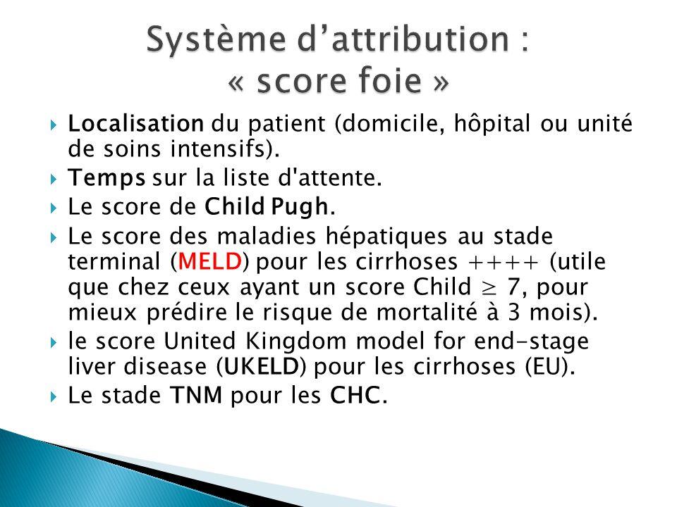 Système d'attribution : « score foie »