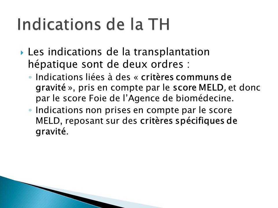 Indications de la TH Les indications de la transplantation hépatique sont de deux ordres :
