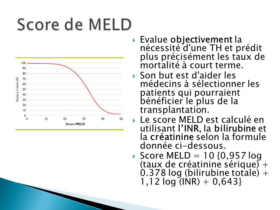 Score de MELD Evalue objectivement la nécessité d une TH et prédit plus précisément les taux de mortalité à court terme.