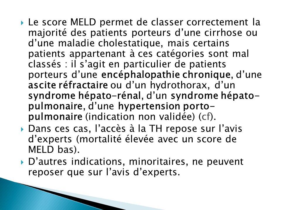 Le score MELD permet de classer correctement la majorité des patients porteurs d'une cirrhose ou d'une maladie cholestatique, mais certains patients appartenant à ces catégories sont mal classés : il s'agit en particulier de patients porteurs d'une encéphalopathie chronique, d'une ascite réfractaire ou d'un hydrothorax, d'un syndrome hépato-rénal, d'un syndrome hépato- pulmonaire, d'une hypertension porto- pulmonaire (indication non validée) (cf).