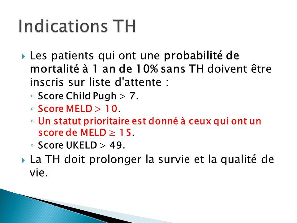 Indications TH Les patients qui ont une probabilité de mortalité à 1 an de 10% sans TH doivent être inscris sur liste d attente :