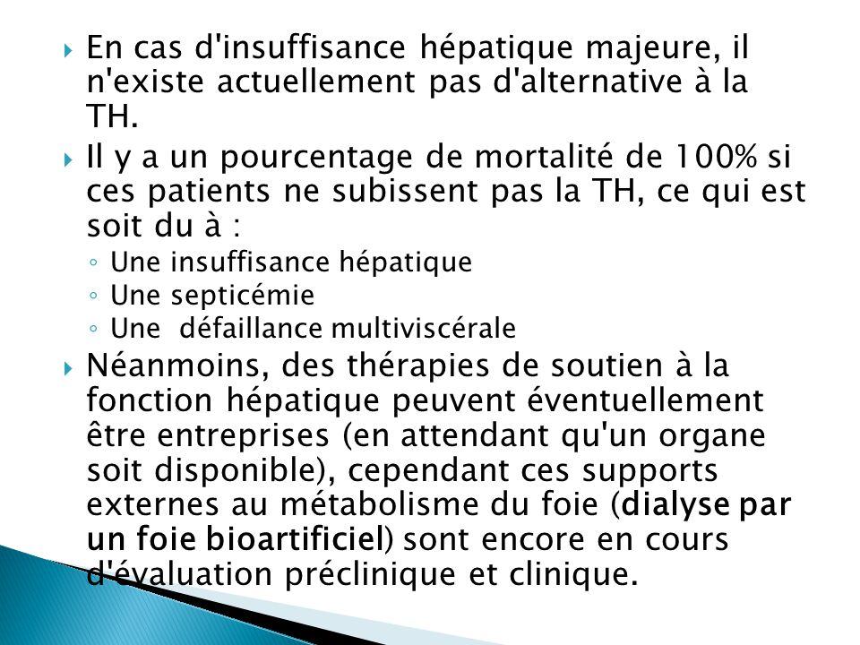 En cas d insuffisance hépatique majeure, il n existe actuellement pas d alternative à la TH.