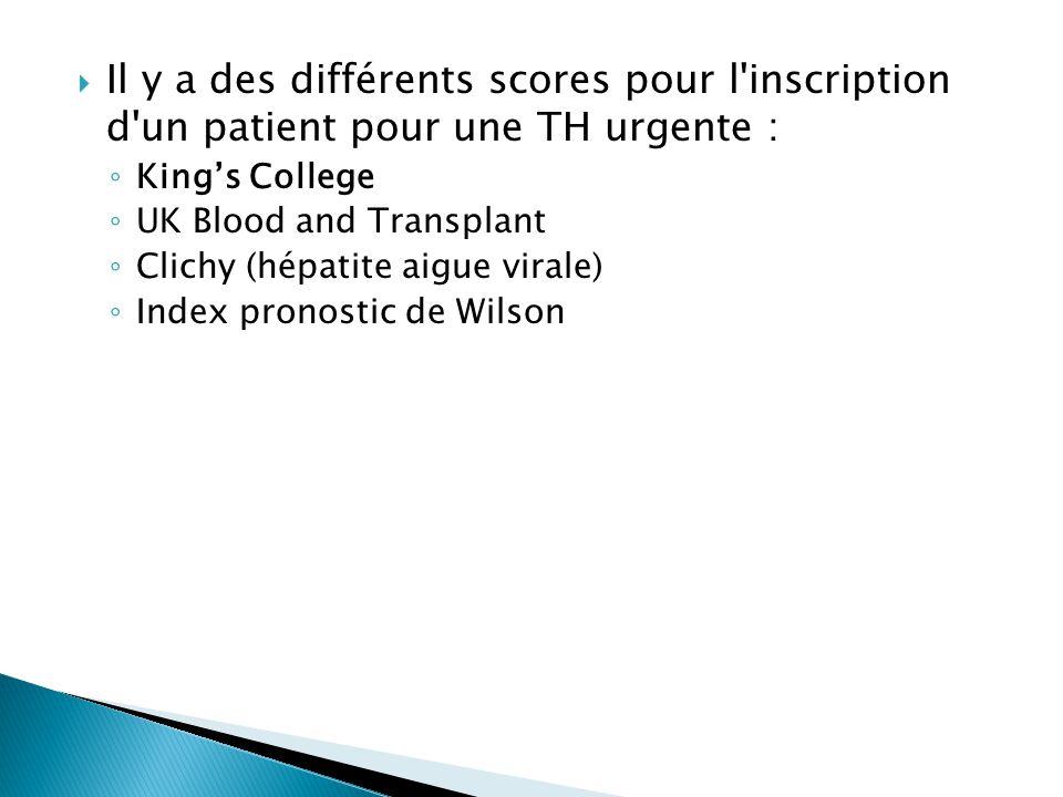 Il y a des différents scores pour l inscription d un patient pour une TH urgente :