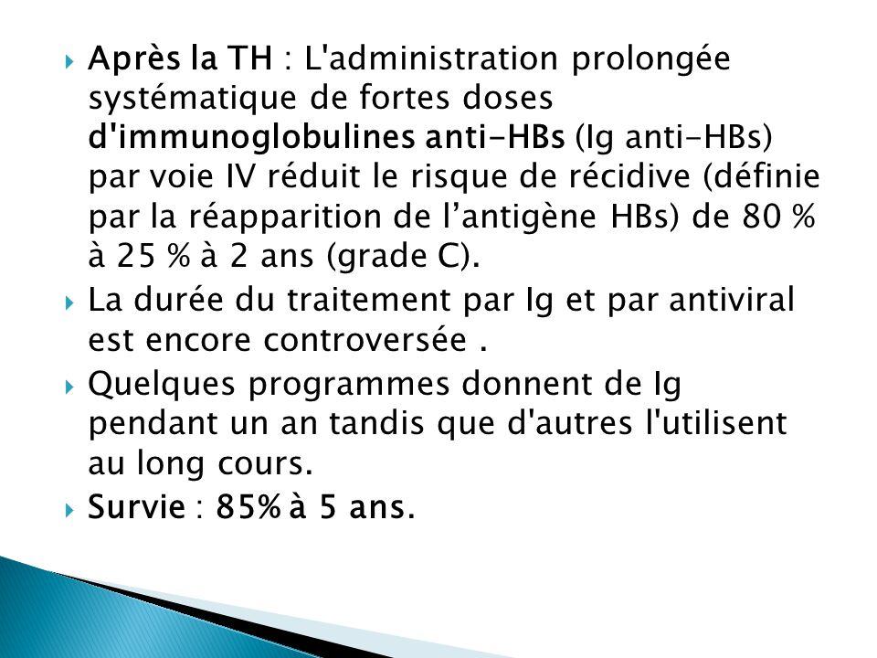 Après la TH : L administration prolongée systématique de fortes doses d immunoglobulines anti-HBs (Ig anti-HBs) par voie IV réduit le risque de récidive (définie par la réapparition de l'antigène HBs) de 80 % à 25 % à 2 ans (grade C).