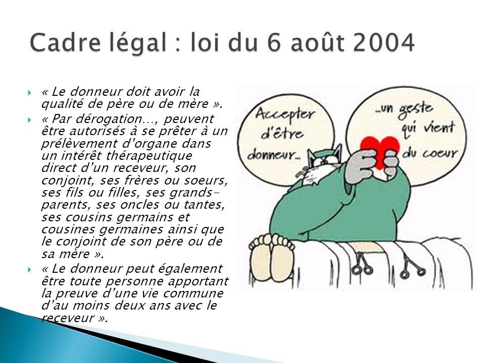 Cadre légal : loi du 6 août 2004