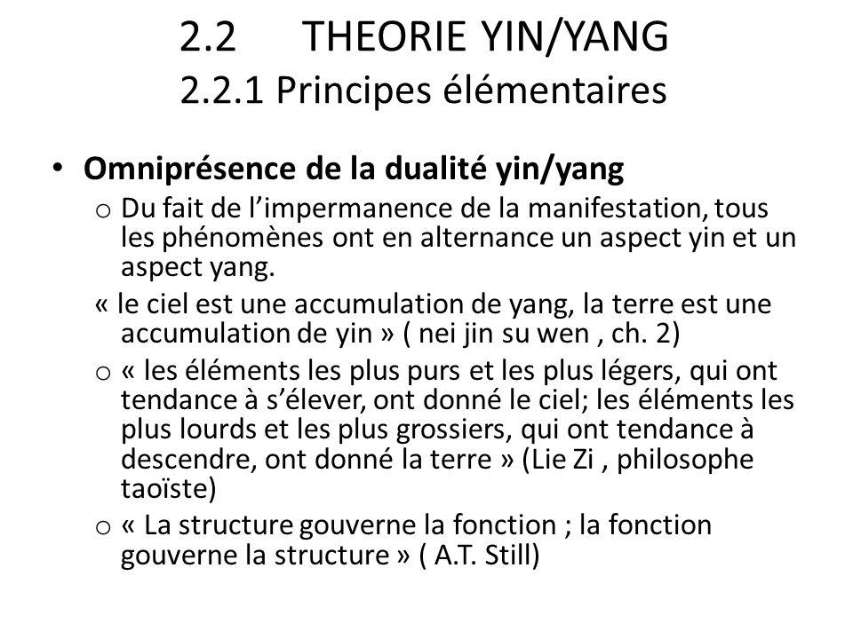 2.2 THEORIE YIN/YANG 2.2.1 Principes élémentaires
