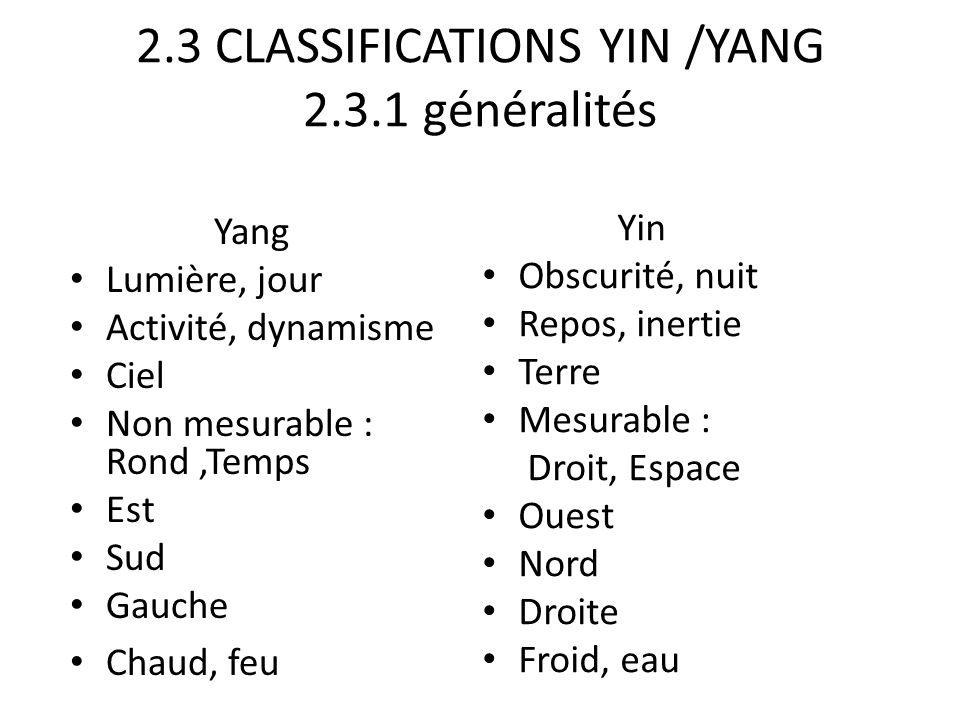 2.3 CLASSIFICATIONS YIN /YANG 2.3.1 généralités