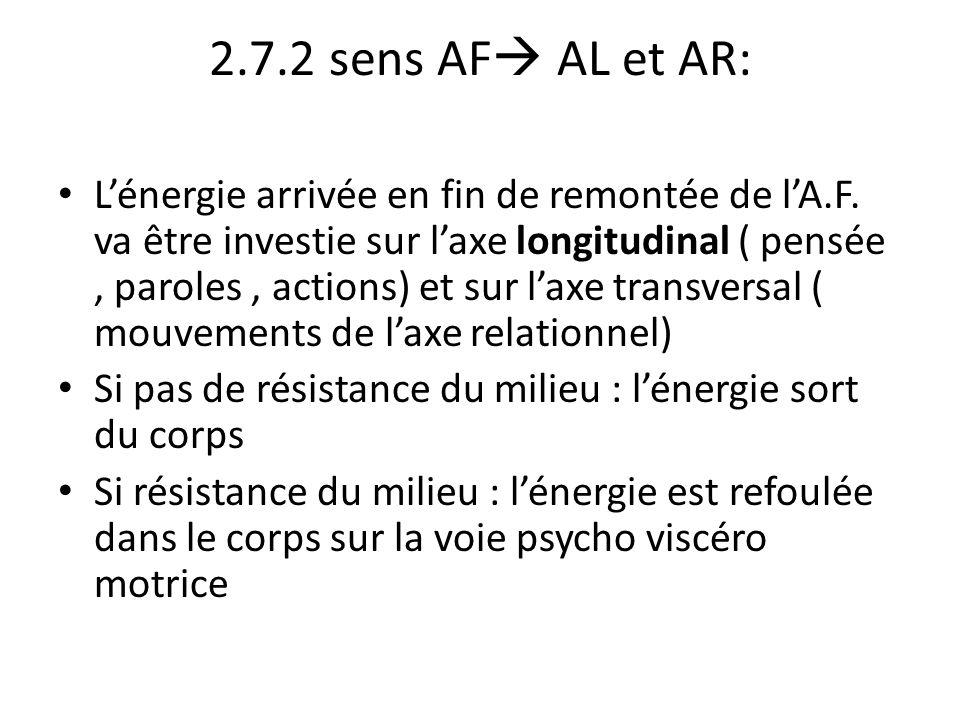 2.7.2 sens AF AL et AR: