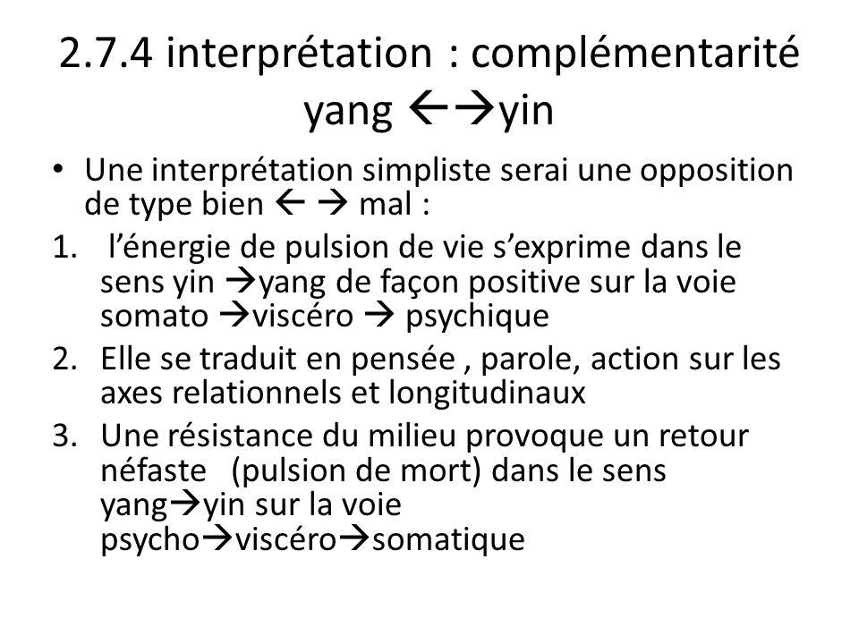 2.7.4 interprétation : complémentarité yang yin