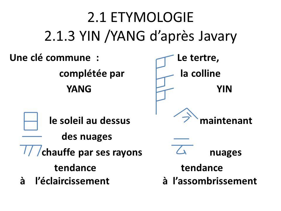 2.1 ETYMOLOGIE 2.1.3 YIN /YANG d'après Javary