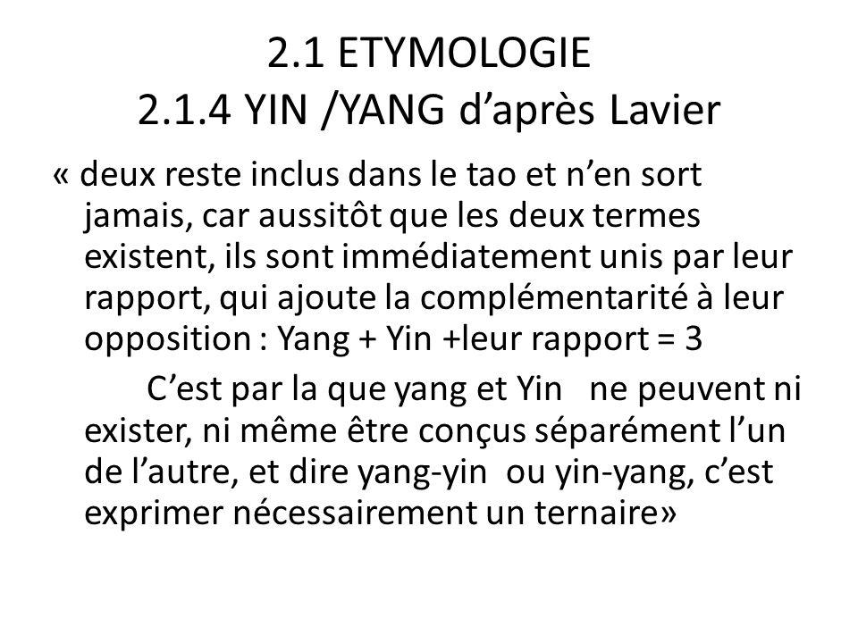 2.1 ETYMOLOGIE 2.1.4 YIN /YANG d'après Lavier