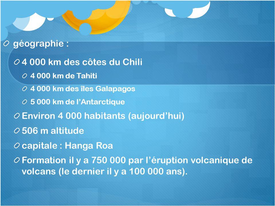 Environ 4 000 habitants (aujourd'hui) 506 m altitude