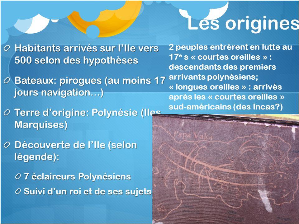 Les origines Habitants arrivés sur l'Ile vers 500 selon des hypothèses