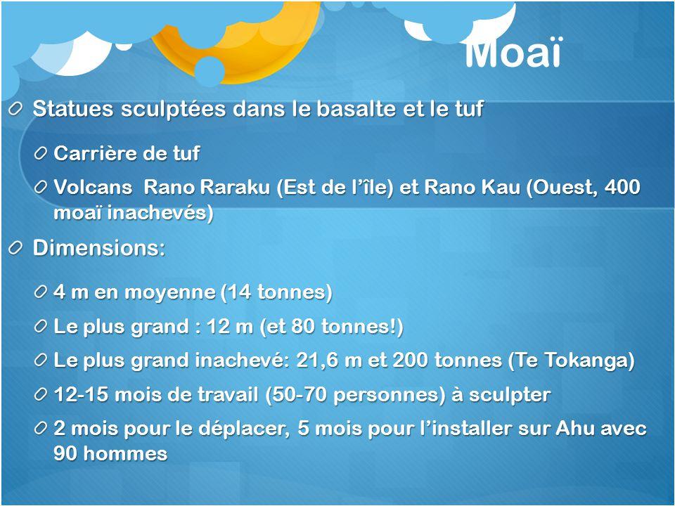Moaï Statues sculptées dans le basalte et le tuf Dimensions: