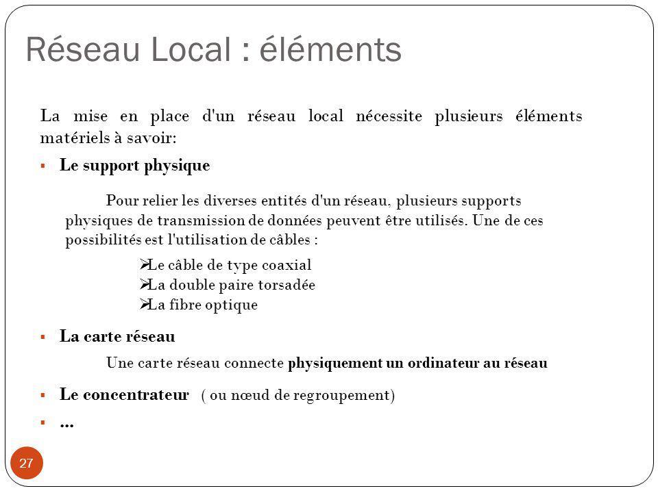 Réseau Local : éléments