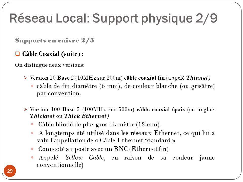 Réseau Local: Support physique 2/9