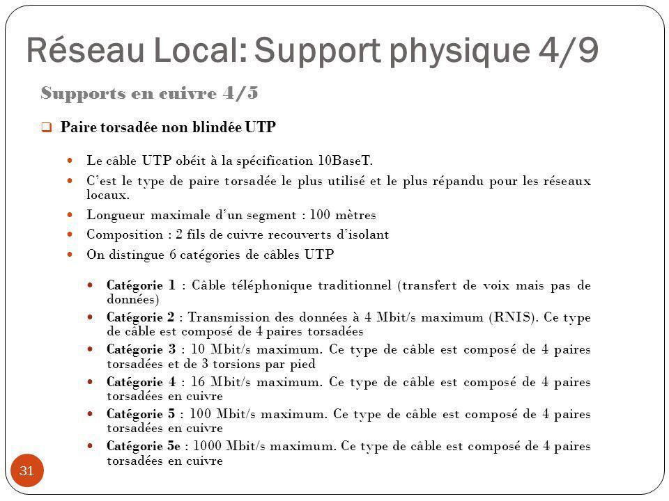 Réseau Local: Support physique 4/9