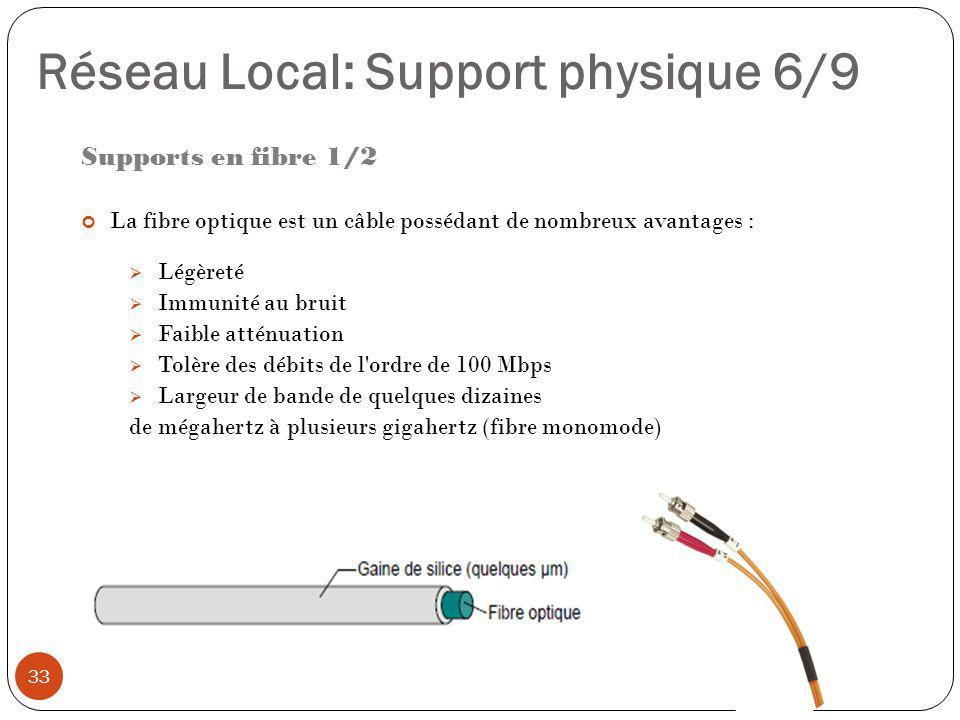 Réseau Local: Support physique 6/9
