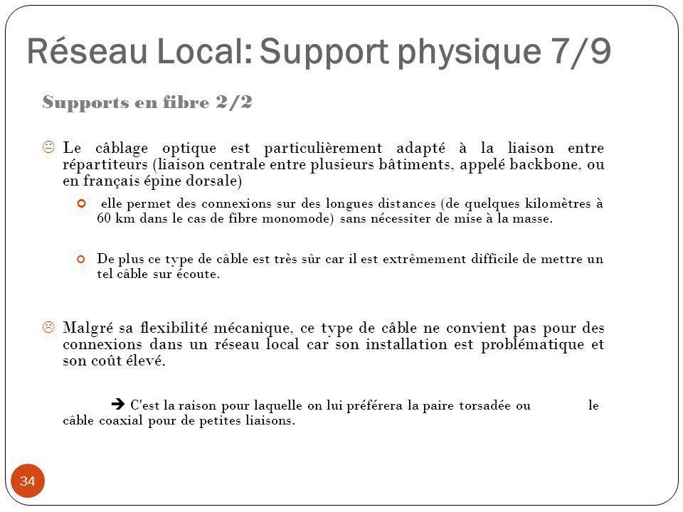 Réseau Local: Support physique 7/9