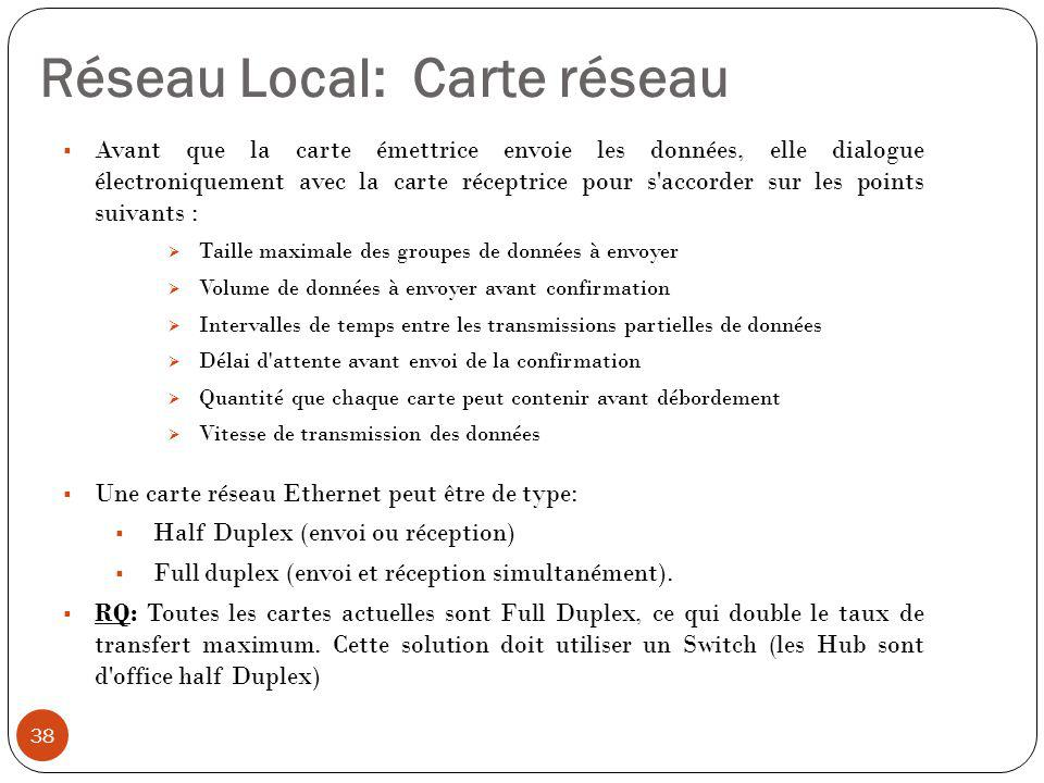 Réseau Local: Carte réseau